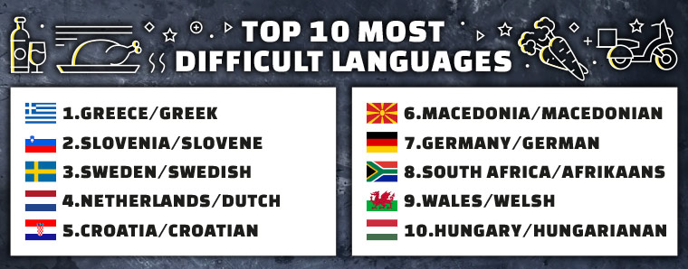 top 10 most difficult languages