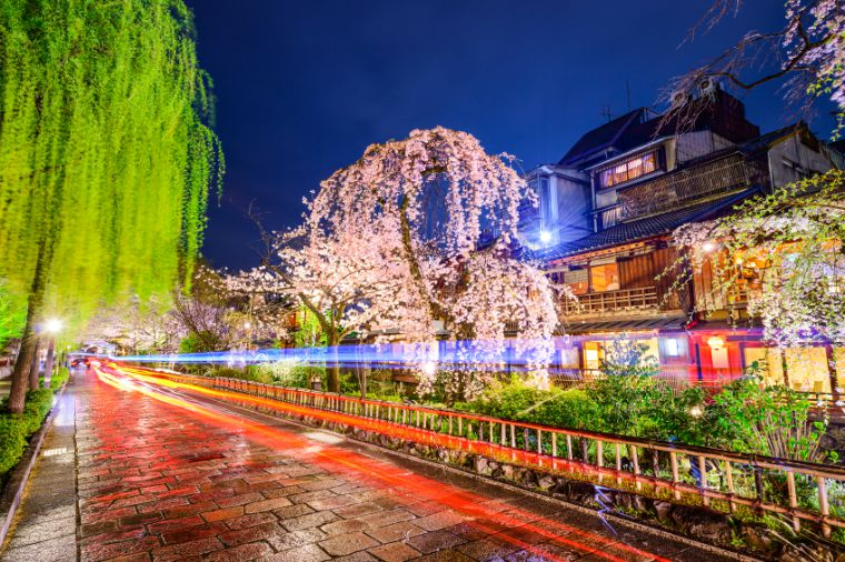 World's Friendliest Cities - Kyoto