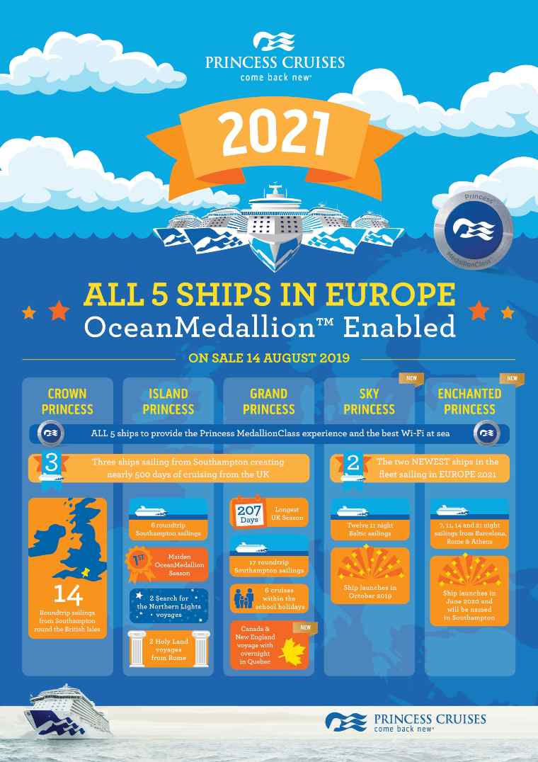 Princess Cruises 2021 Europe Launch